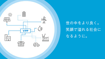 持続可能な社会の実現を目指す、ゼロ炭素エネルギーによる仮想発電所事業にサンカク!